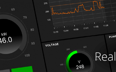 Energy Monitoring & Targeting: The No.1 Energy Saving Investment