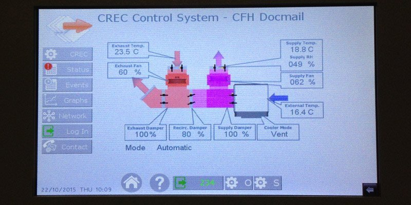 CFH Docmail CREC Control System
